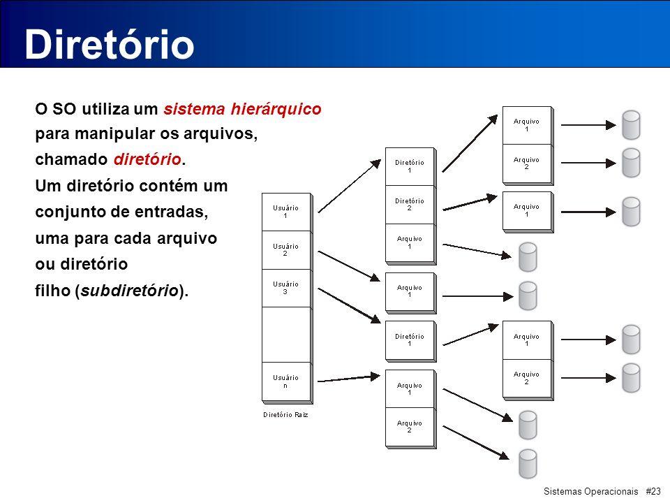 Diretório O SO utiliza um sistema hierárquico para manipular os arquivos, chamado diretório. Um diretório contém um.