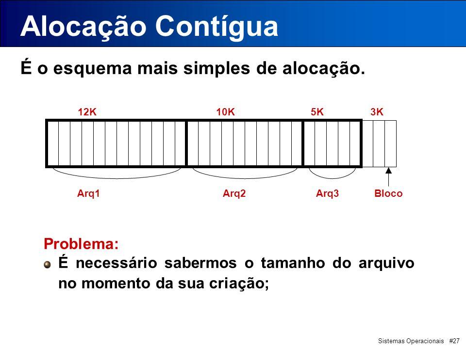Alocação Contígua É o esquema mais simples de alocação. Problema: