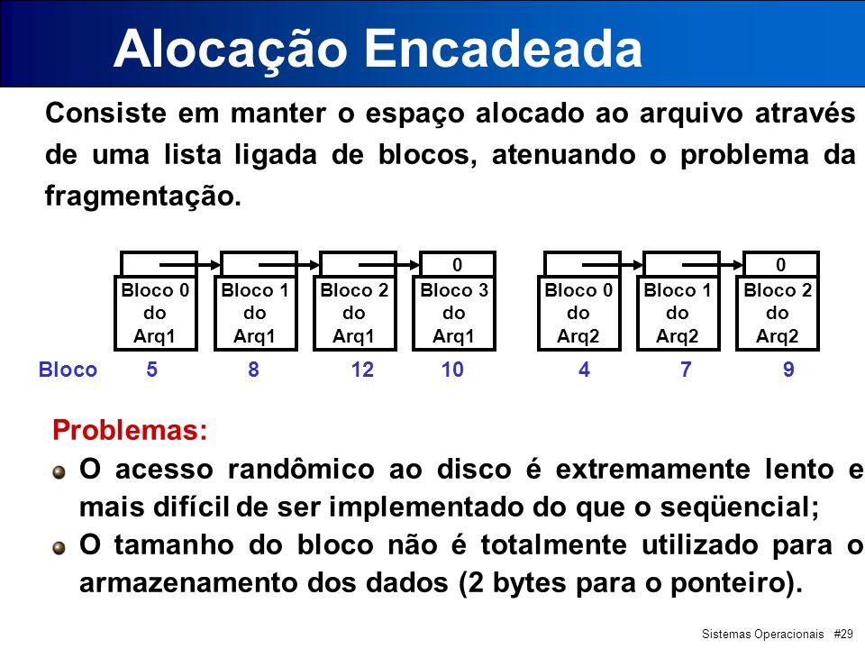 Alocação Encadeada Consiste em manter o espaço alocado ao arquivo através de uma lista ligada de blocos, atenuando o problema da fragmentação.