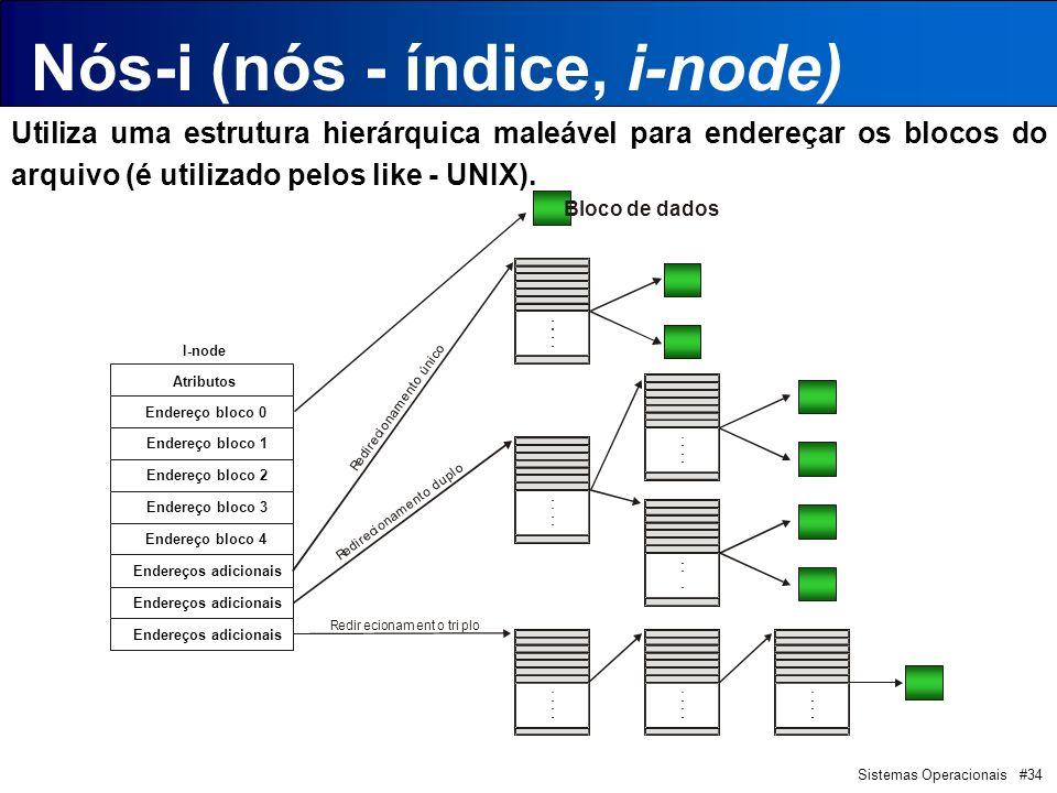 Nós-i (nós - índice, i-node)