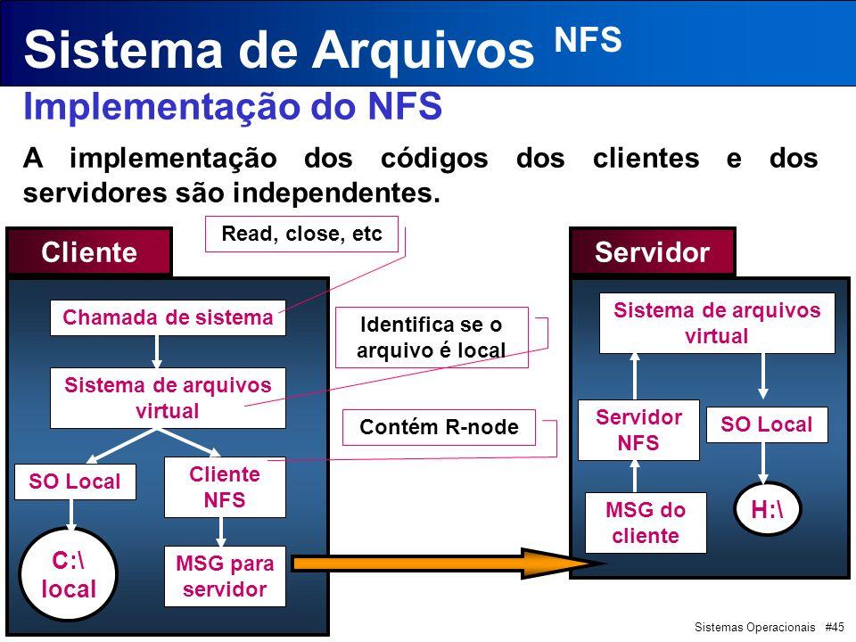 Sistema de Arquivos NFS