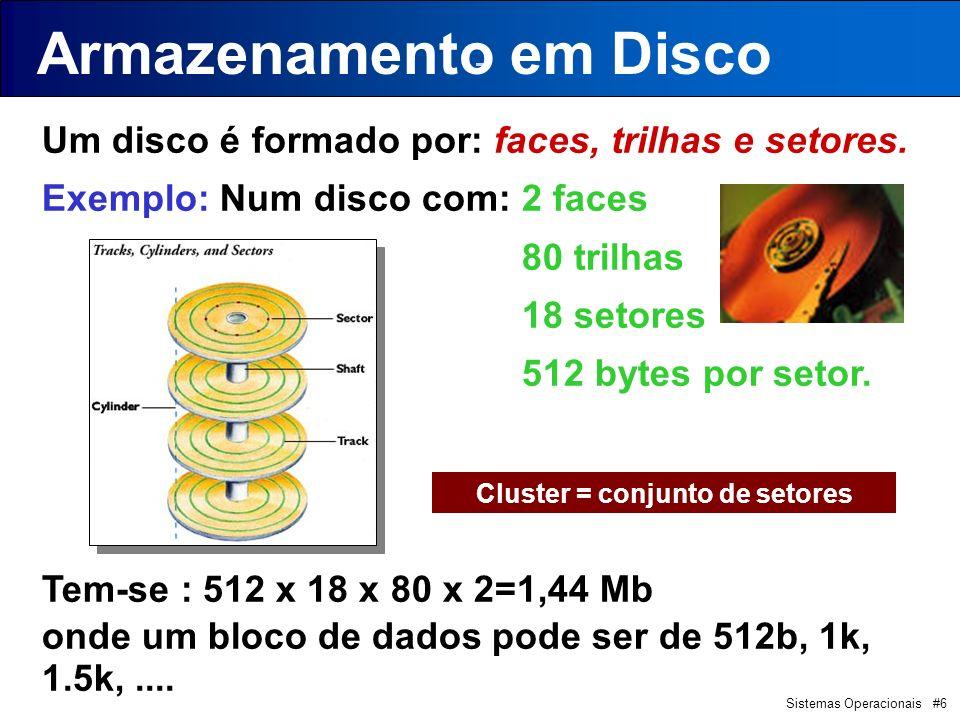 Armazenamento em Disco Cluster = conjunto de setores