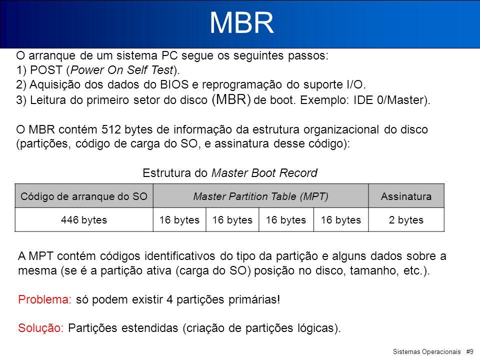 MBR O arranque de um sistema PC segue os seguintes passos: