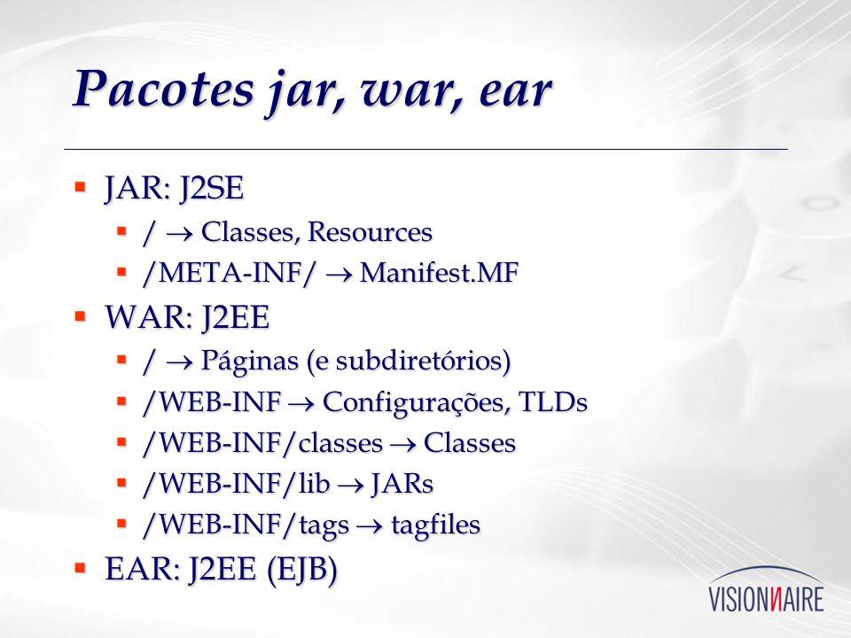 Pacotes jar, war, ear JAR: J2SE WAR: J2EE EAR: J2EE (EJB)