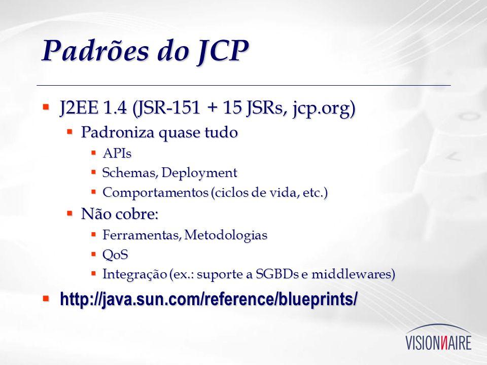 Padrões do JCP J2EE 1.4 (JSR-151 + 15 JSRs, jcp.org)