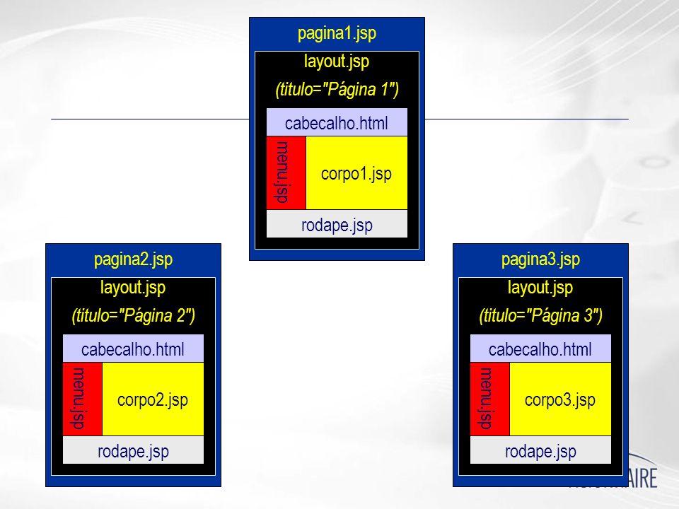 pagina1.jsp layout.jsp. (titulo= Página 1 ) cabecalho.html. menu.jsp. corpo1.jsp. rodape.jsp. pagina2.jsp.