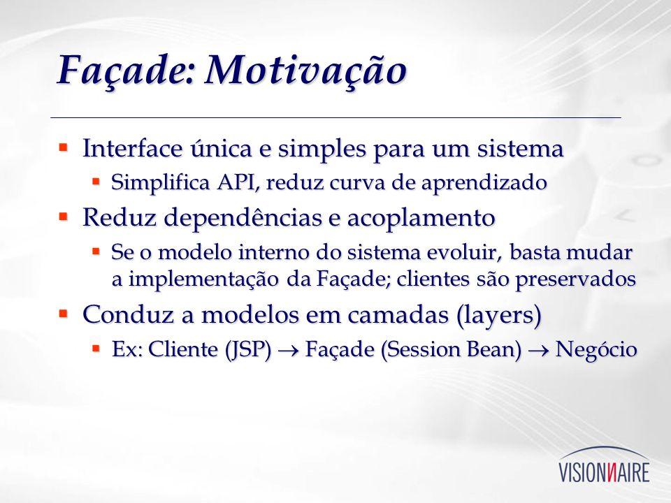 Façade: Motivação Interface única e simples para um sistema