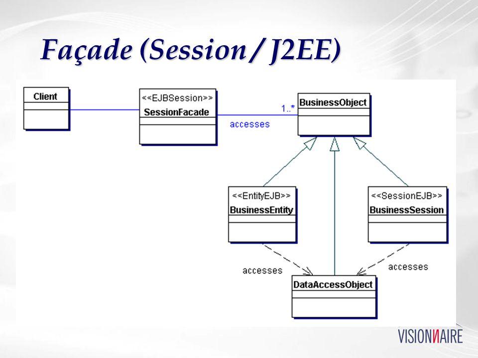 Façade (Session / J2EE)