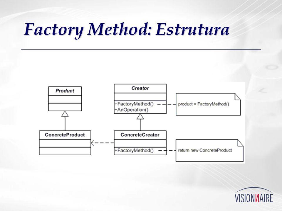 Factory Method: Estrutura