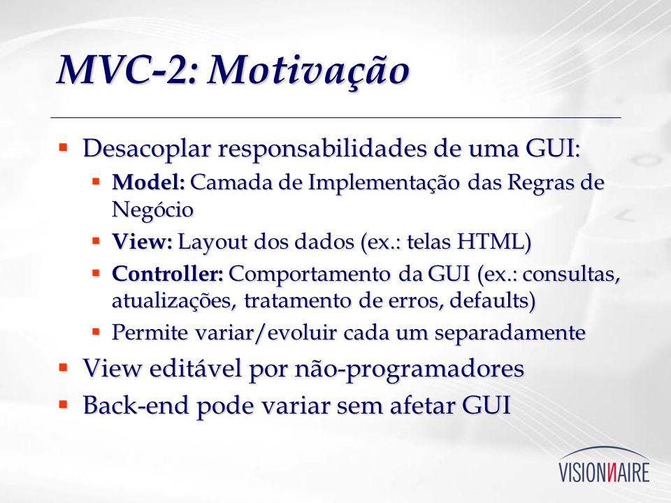 MVC-2: Motivação Desacoplar responsabilidades de uma GUI: