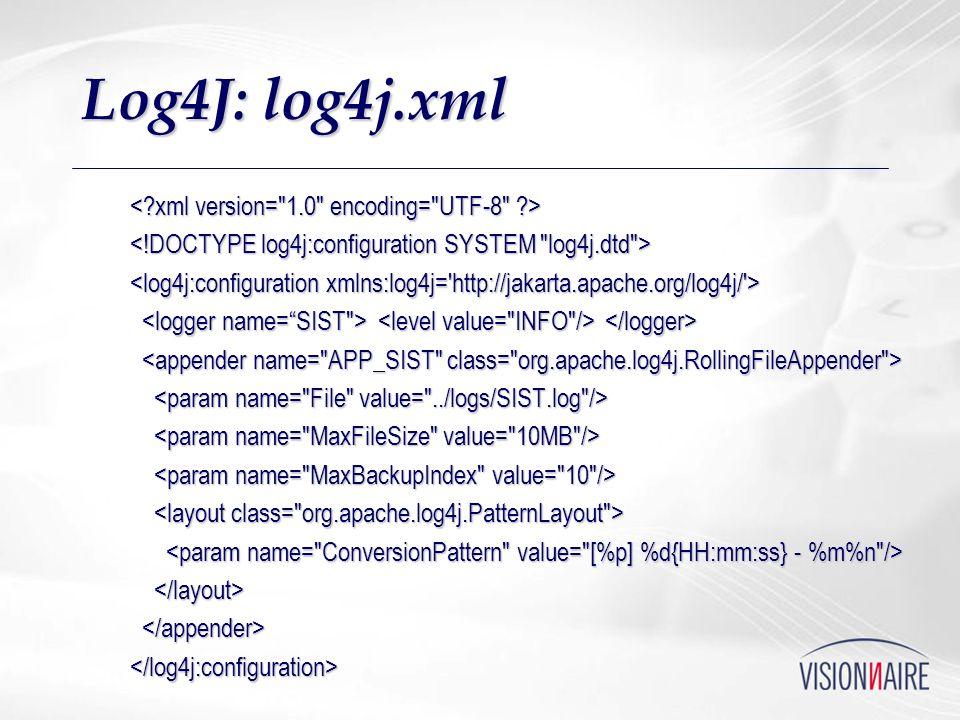 Log4J: log4j.xml < xml version= 1.0 encoding= UTF-8 >