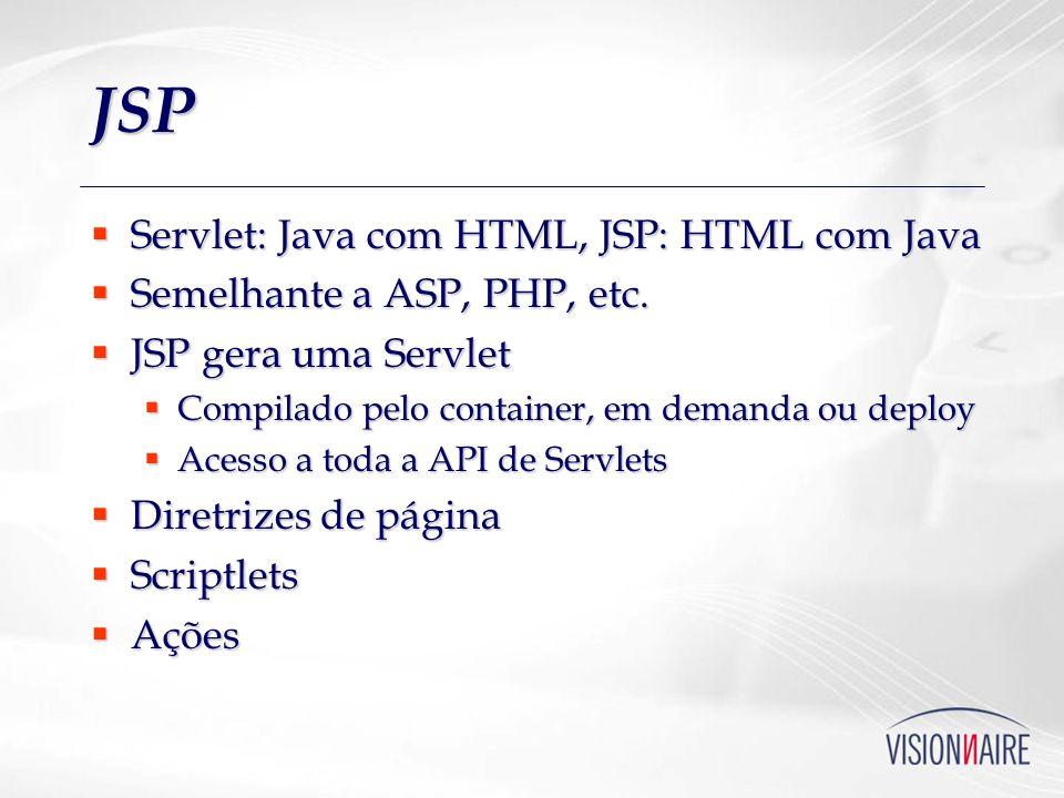 JSP Servlet: Java com HTML, JSP: HTML com Java