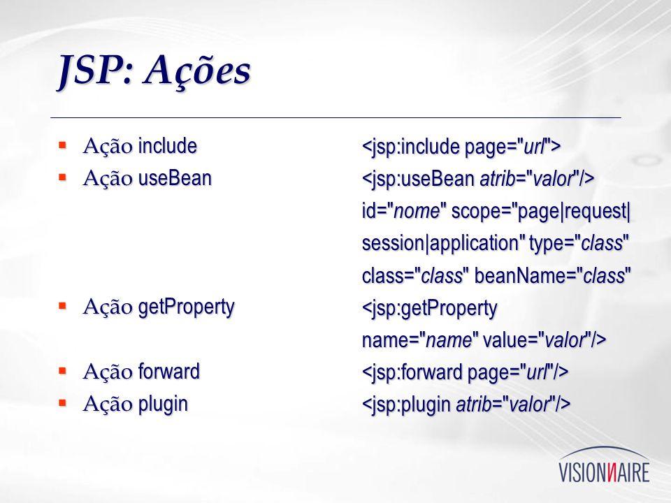 JSP: Ações Ação include Ação useBean Ação getProperty Ação forward