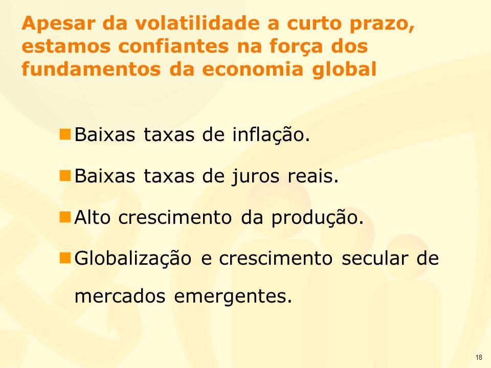 Apesar da volatilidade a curto prazo, estamos confiantes na força dos fundamentos da economia global