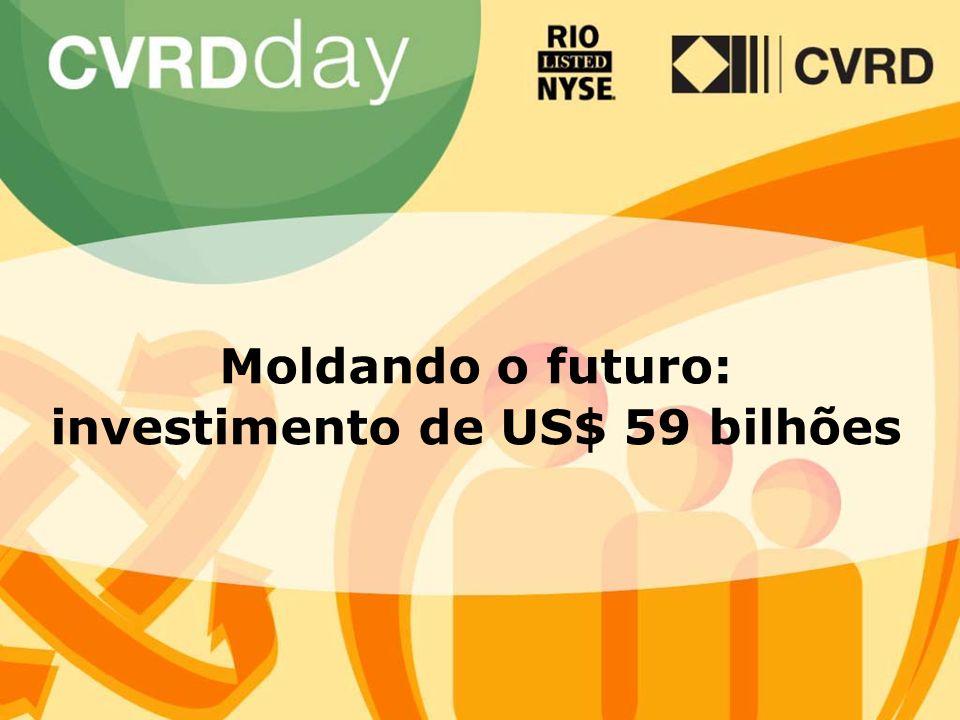 Moldando o futuro: investimento de US$ 59 bilhões