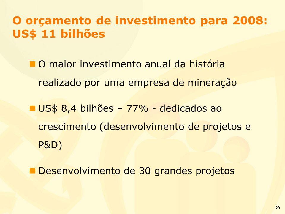 O orçamento de investimento para 2008: US$ 11 bilhões