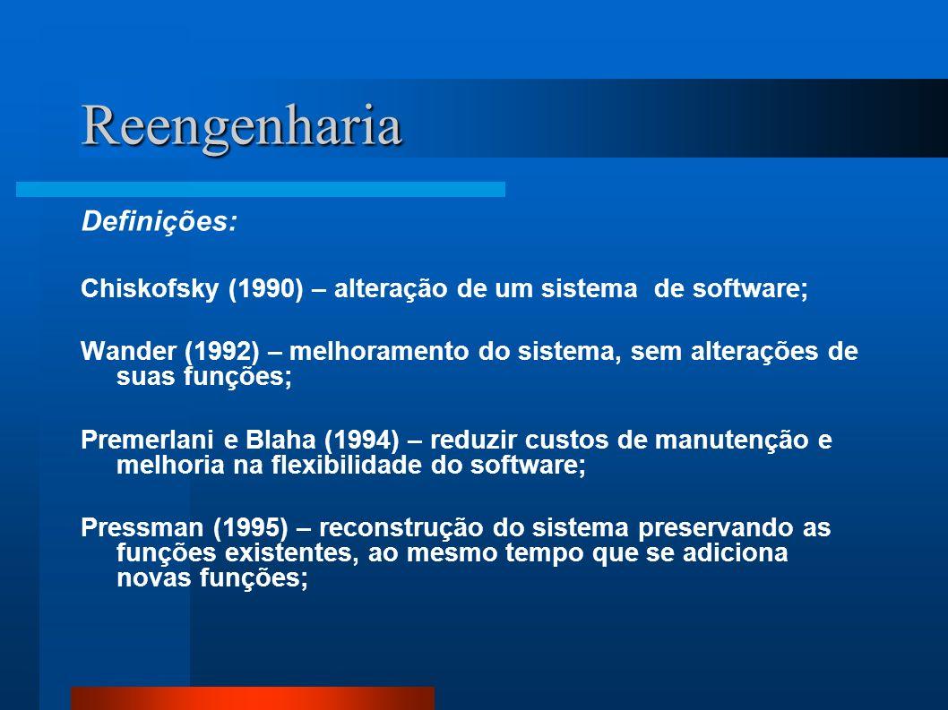 Reengenharia Definições: