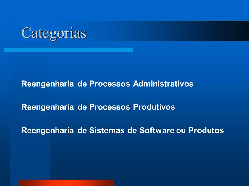 Categorias Reengenharia de Processos Administrativos