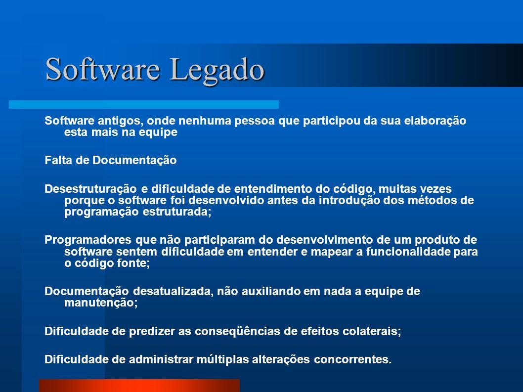 Software Legado Software antigos, onde nenhuma pessoa que participou da sua elaboração esta mais na equipe.