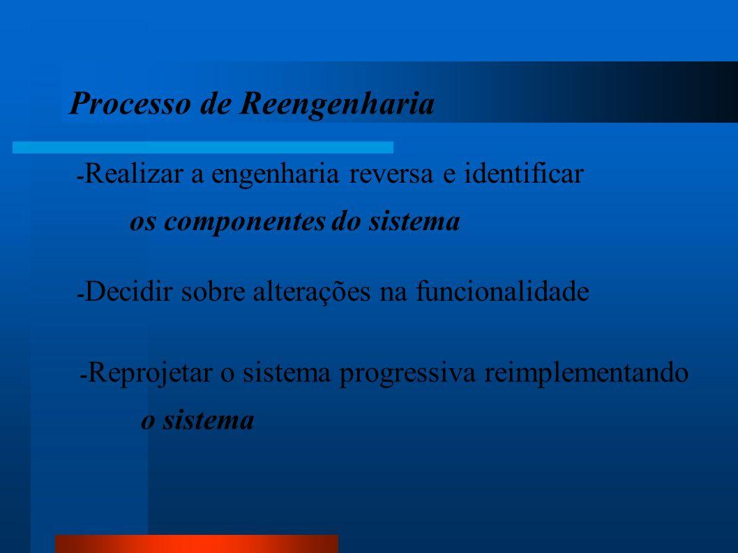 Processo de Reengenharia