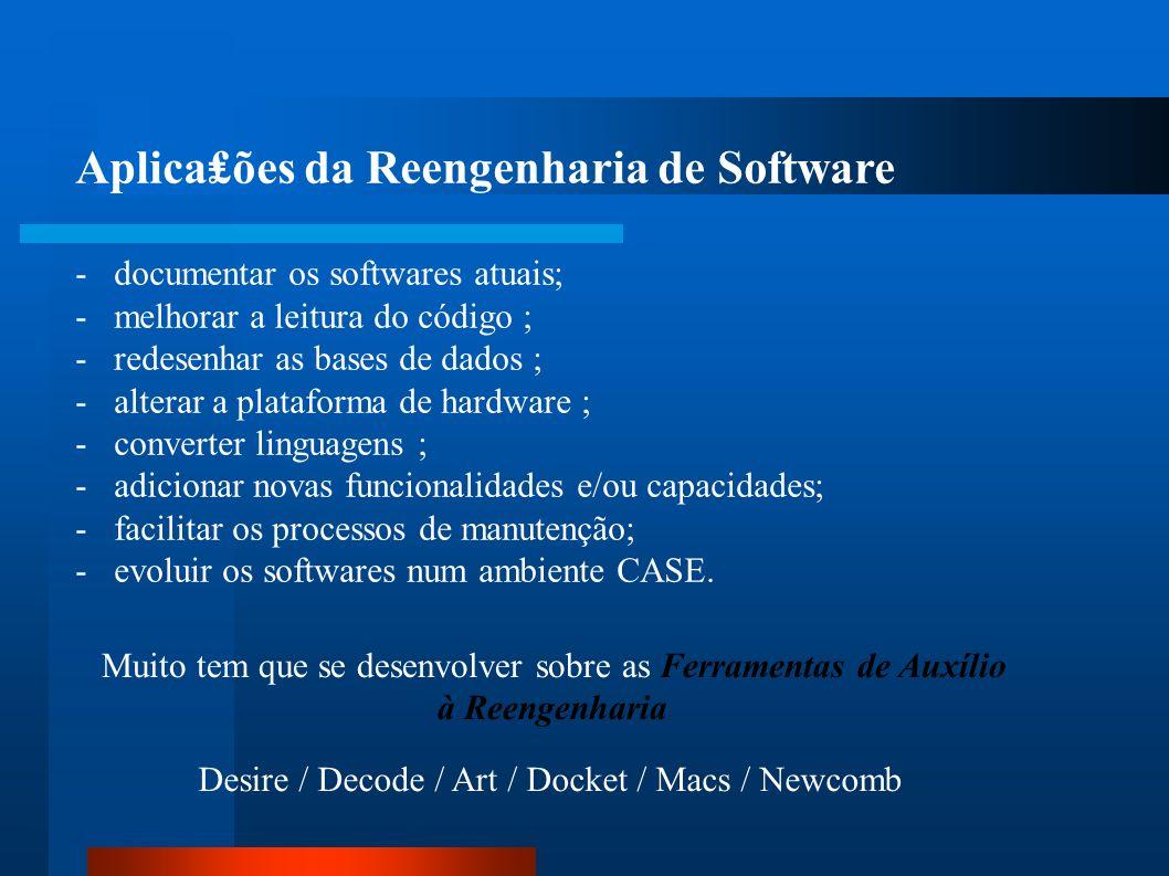 Aplica₤ões da Reengenharia de Software