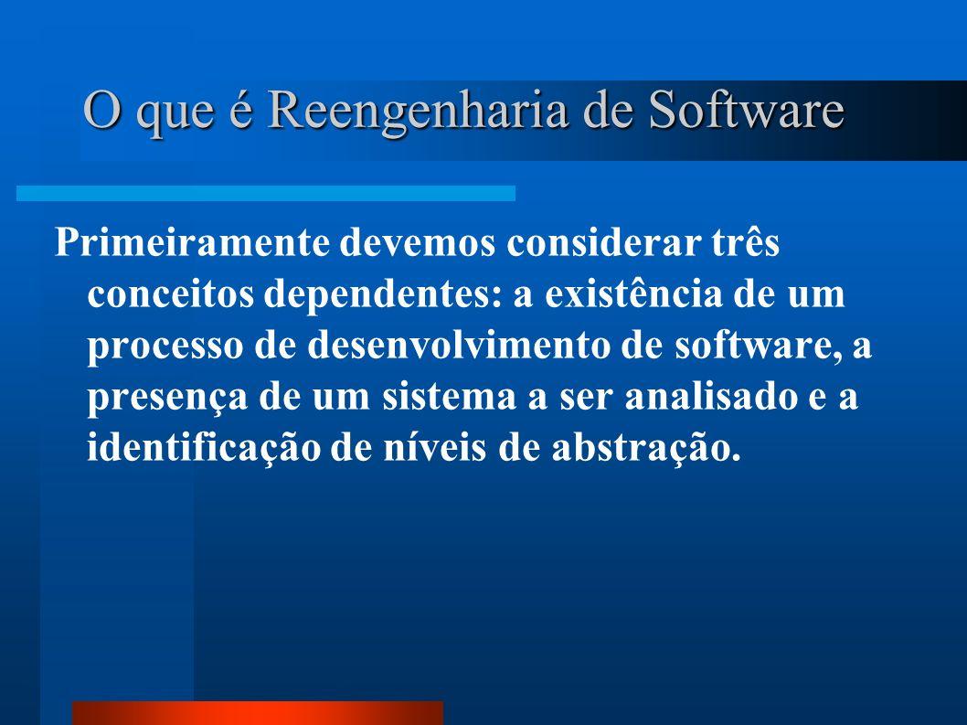 O que é Reengenharia de Software