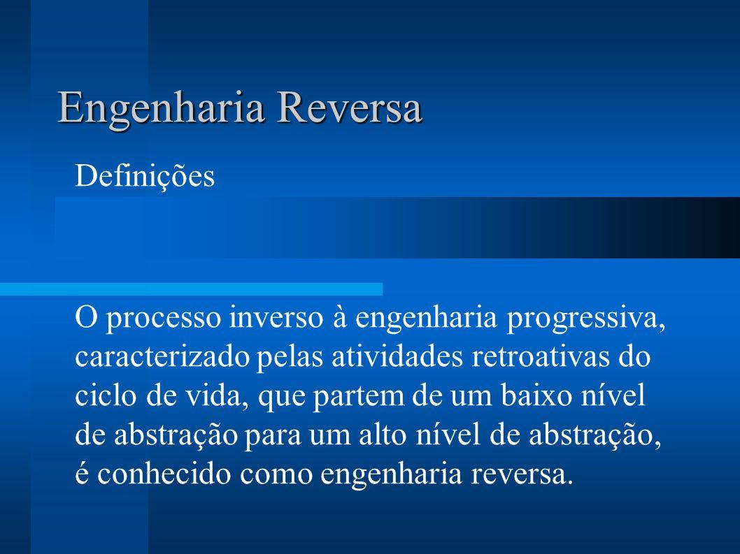 Engenharia Reversa Definições