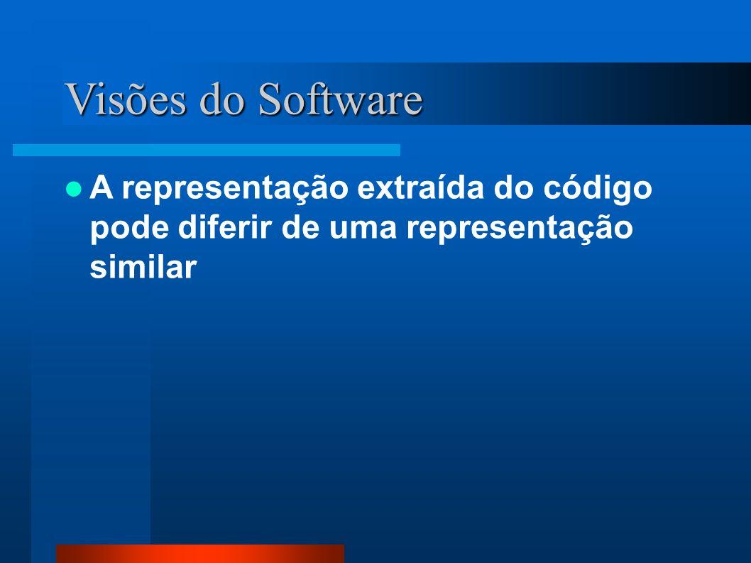Visões do Software A representação extraída do código pode diferir de uma representação similar