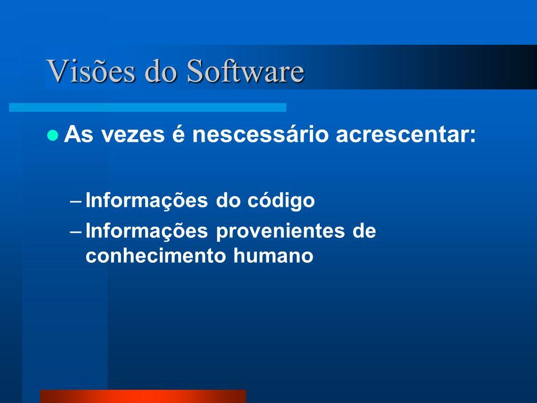 Visões do Software As vezes é nescessário acrescentar: