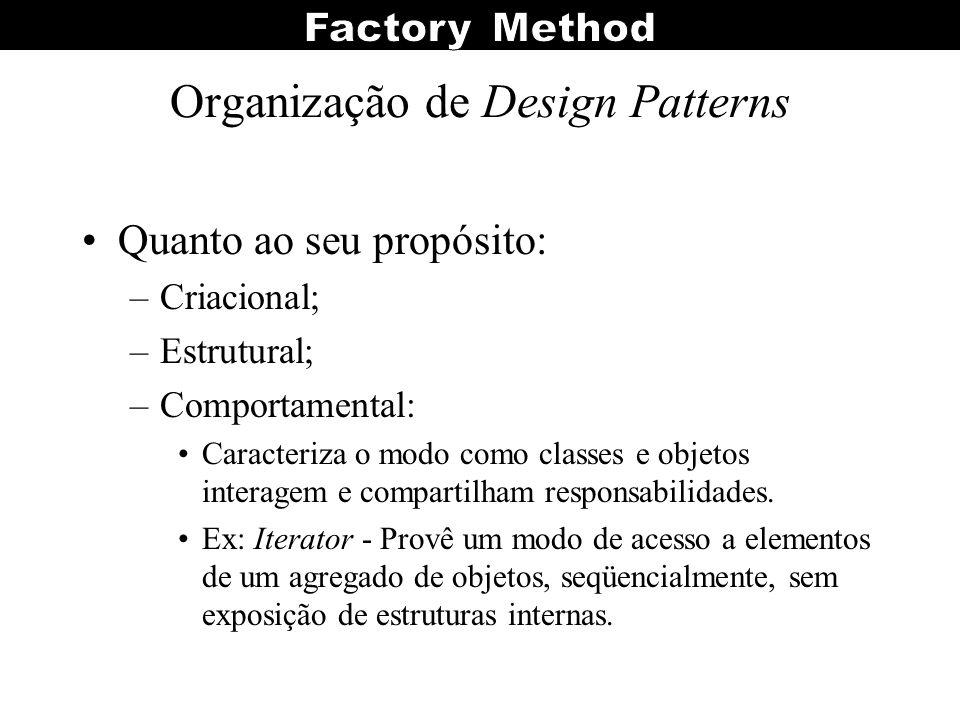 Organização de Design Patterns