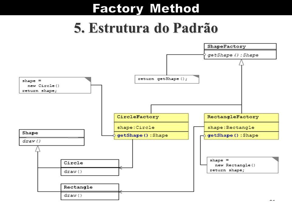 5. Estrutura do Padrão