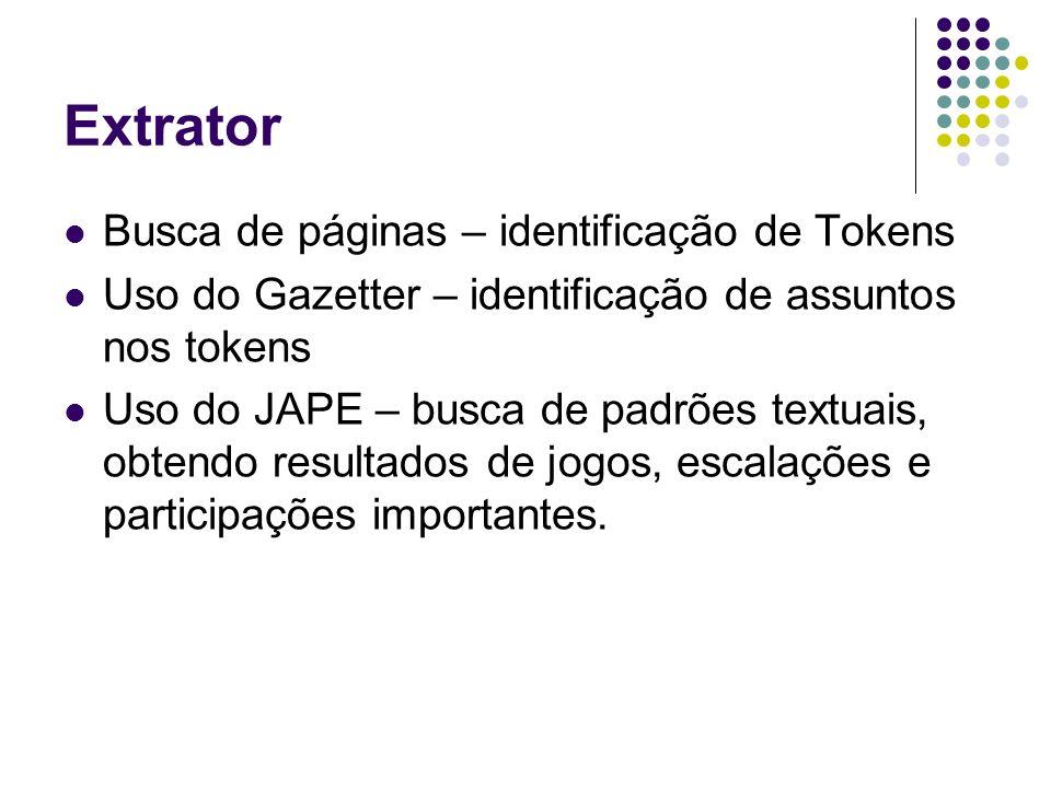 Extrator Busca de páginas – identificação de Tokens
