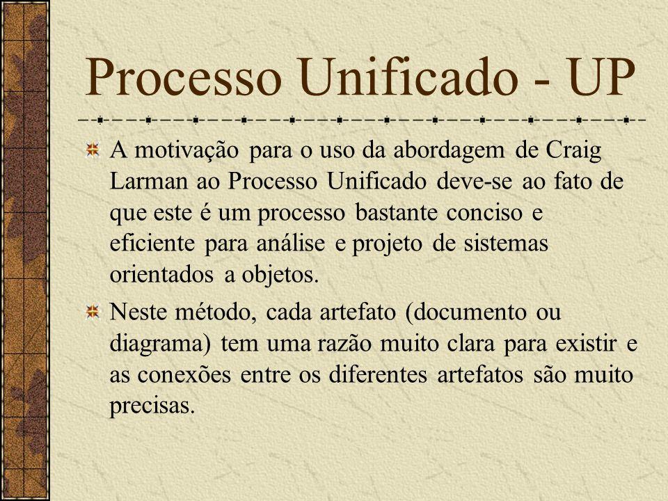 Processo Unificado - UP