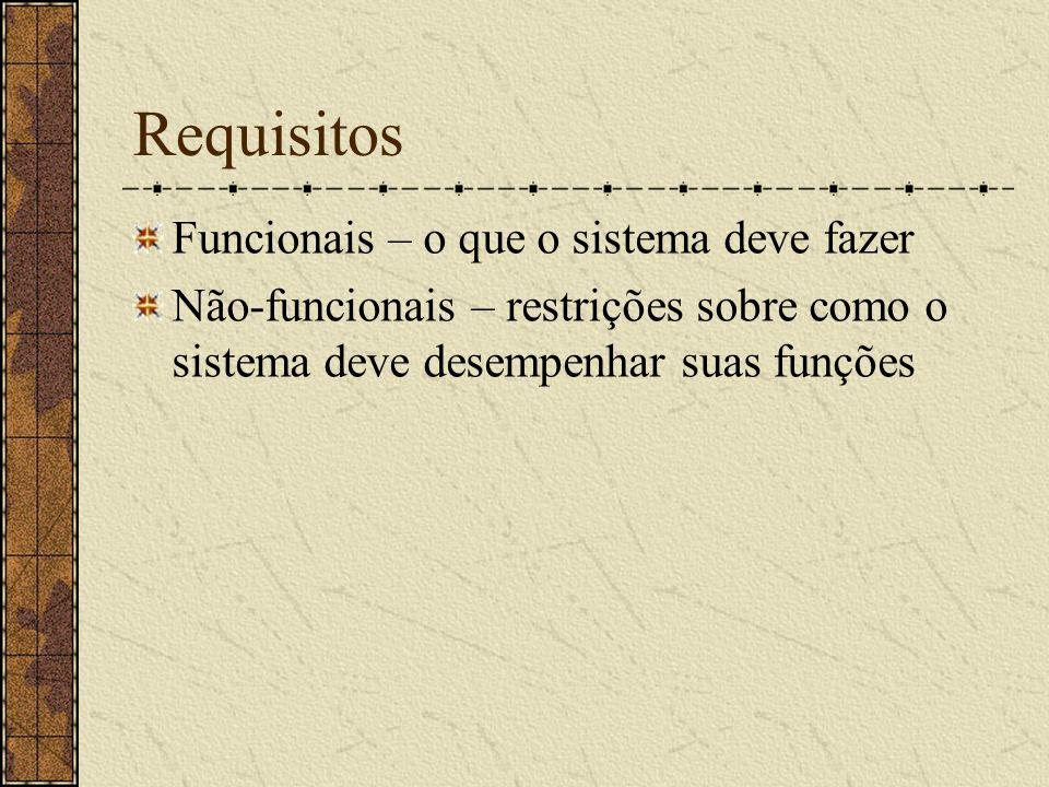 Requisitos Funcionais – o que o sistema deve fazer