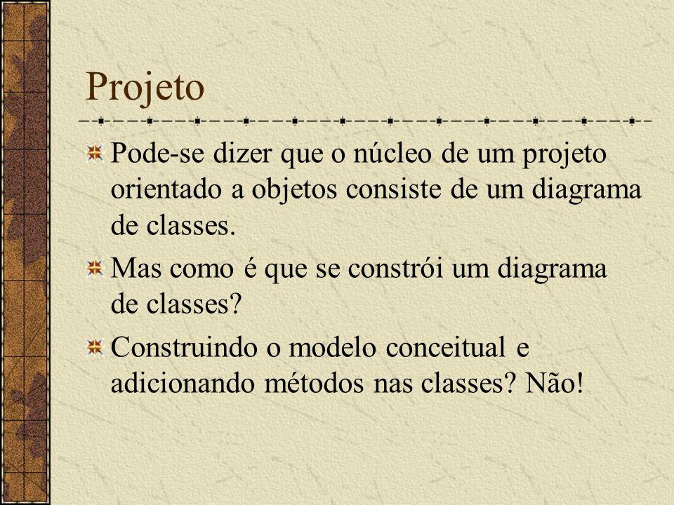 Projeto Pode-se dizer que o núcleo de um projeto orientado a objetos consiste de um diagrama de classes.