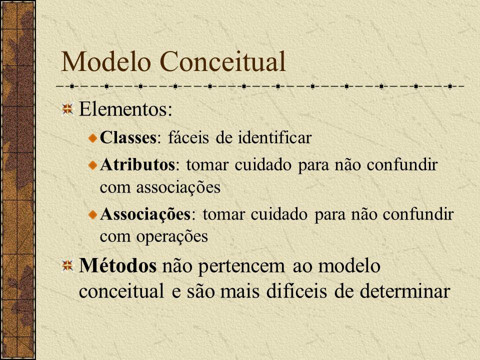 Modelo Conceitual Elementos: