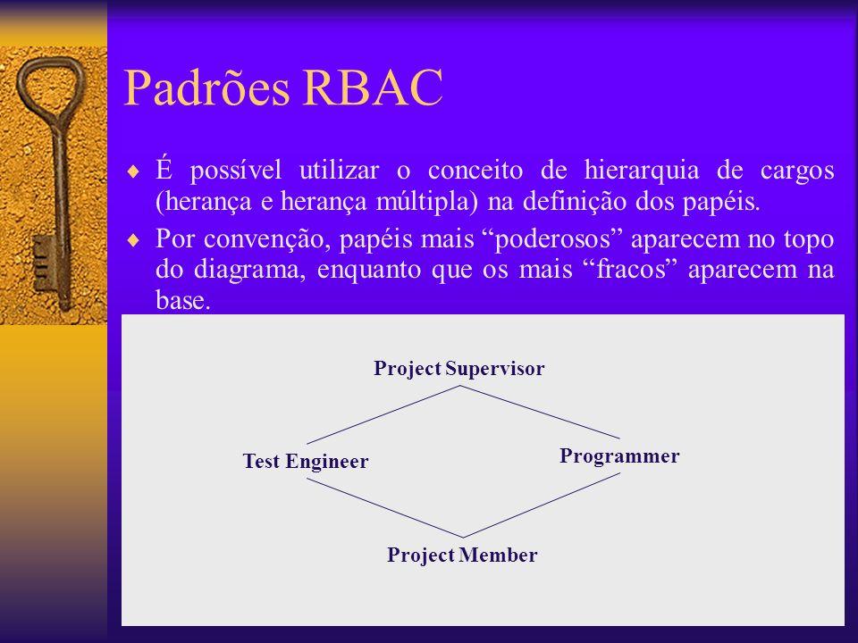 Padrões RBAC É possível utilizar o conceito de hierarquia de cargos (herança e herança múltipla) na definição dos papéis.
