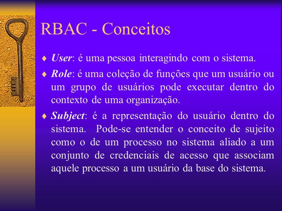 RBAC - Conceitos User: é uma pessoa interagindo com o sistema.