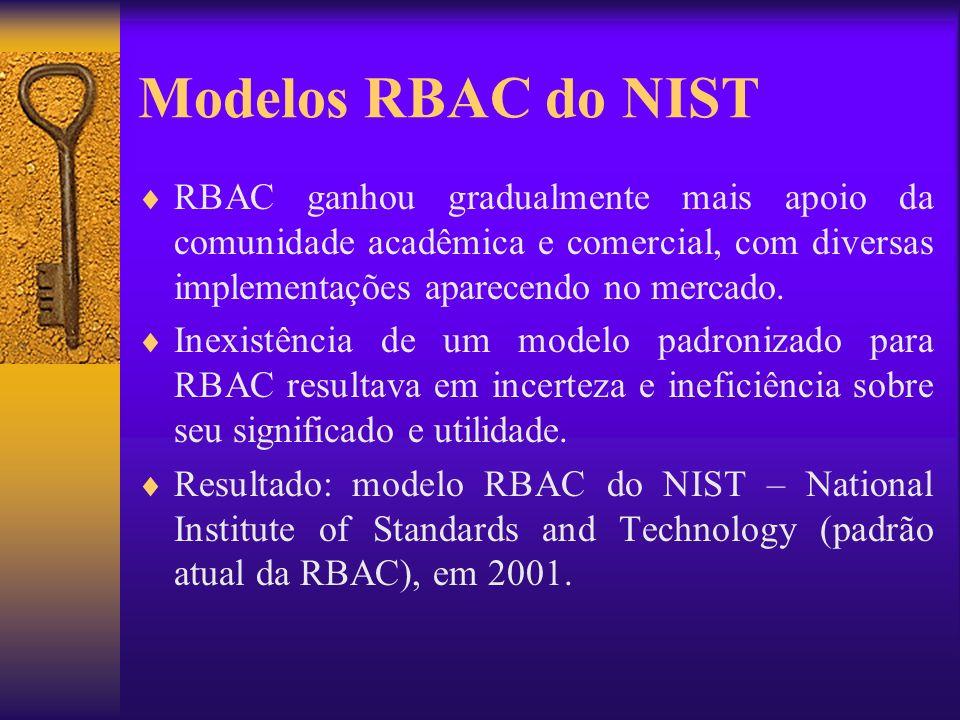 Modelos RBAC do NIST RBAC ganhou gradualmente mais apoio da comunidade acadêmica e comercial, com diversas implementações aparecendo no mercado.