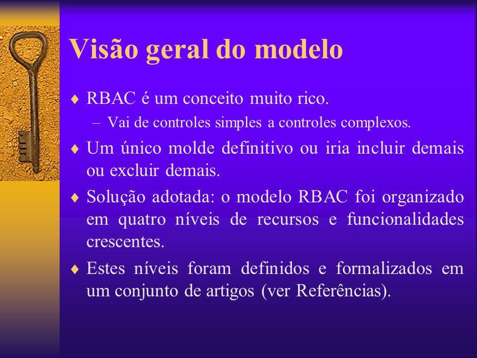 Visão geral do modelo RBAC é um conceito muito rico.