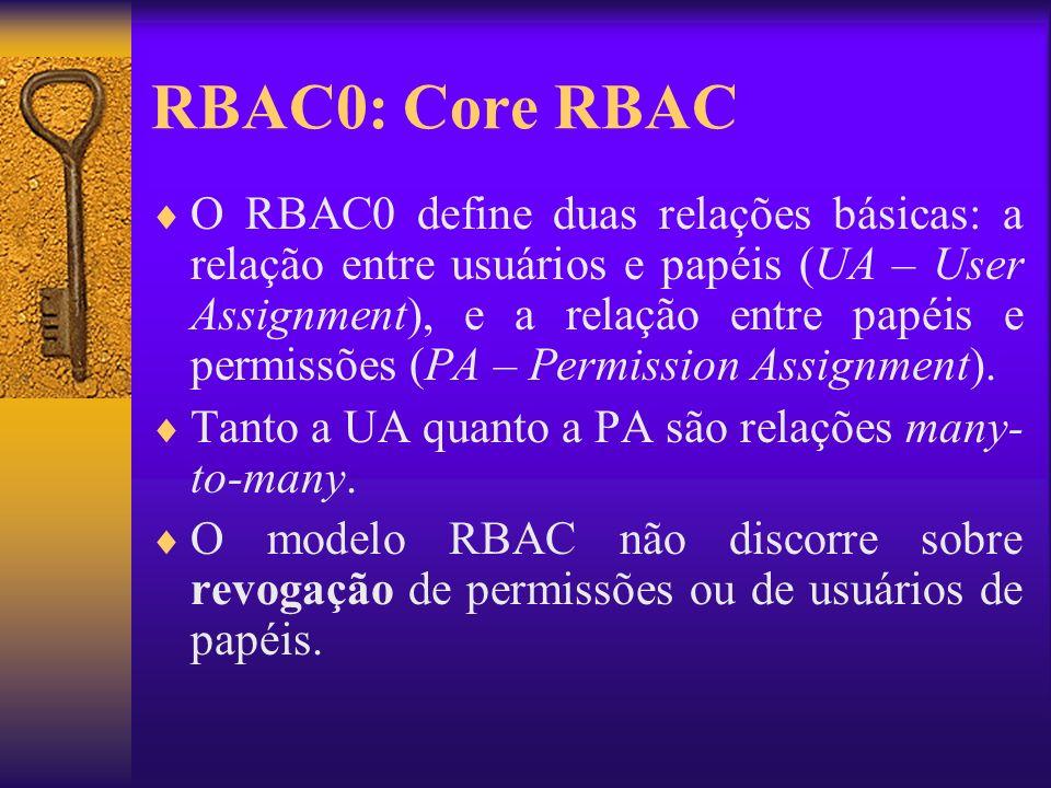 RBAC0: Core RBAC