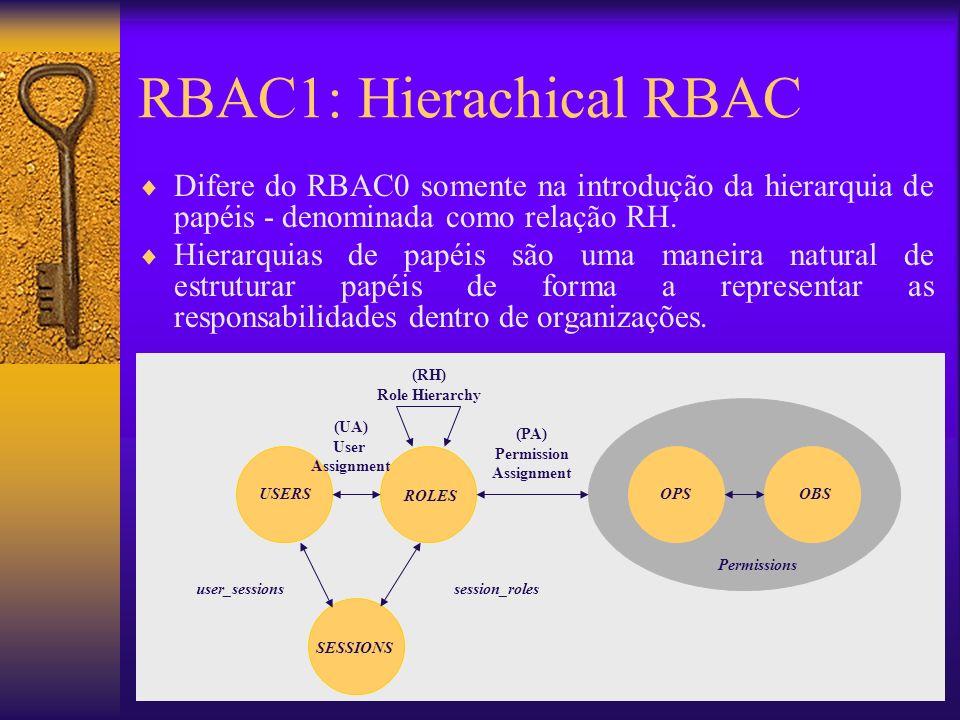 RBAC1: Hierachical RBAC