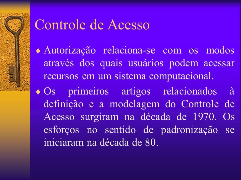 Controle de Acesso Autorização relaciona-se com os modos através dos quais usuários podem acessar recursos em um sistema computacional.