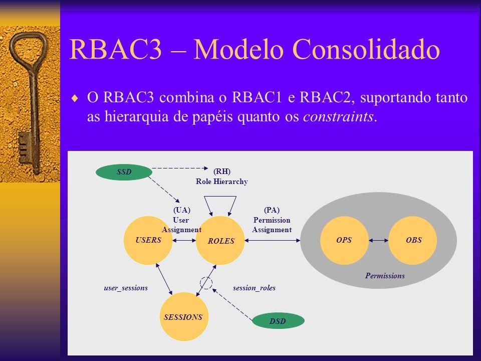 RBAC3 – Modelo Consolidado