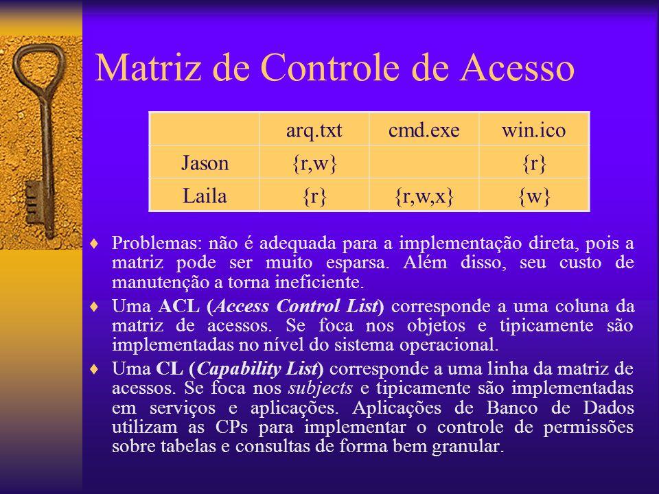 Matriz de Controle de Acesso