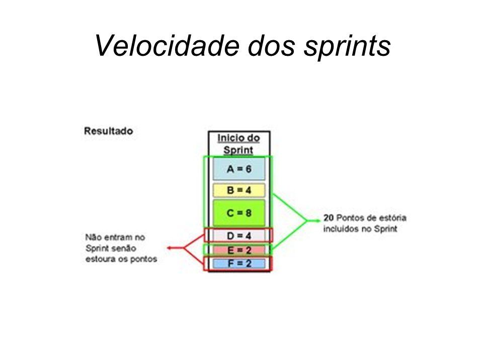 Velocidade dos sprints