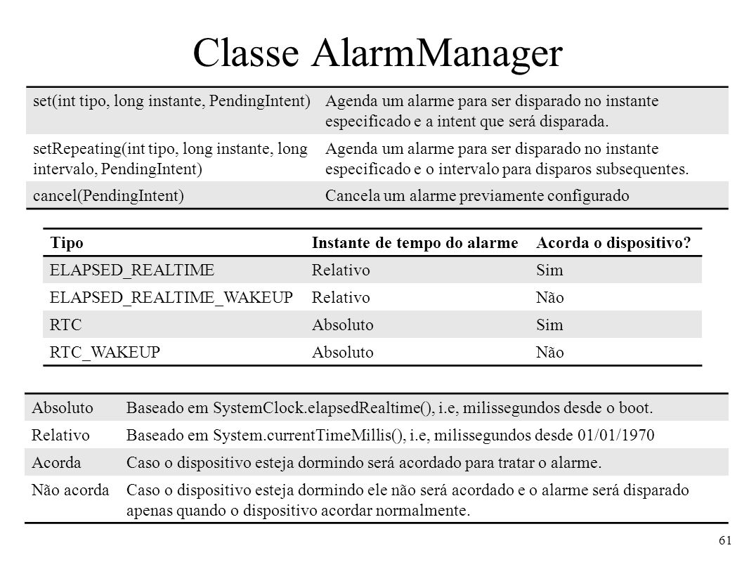 Classe AlarmManager set(int tipo, long instante, PendingIntent)