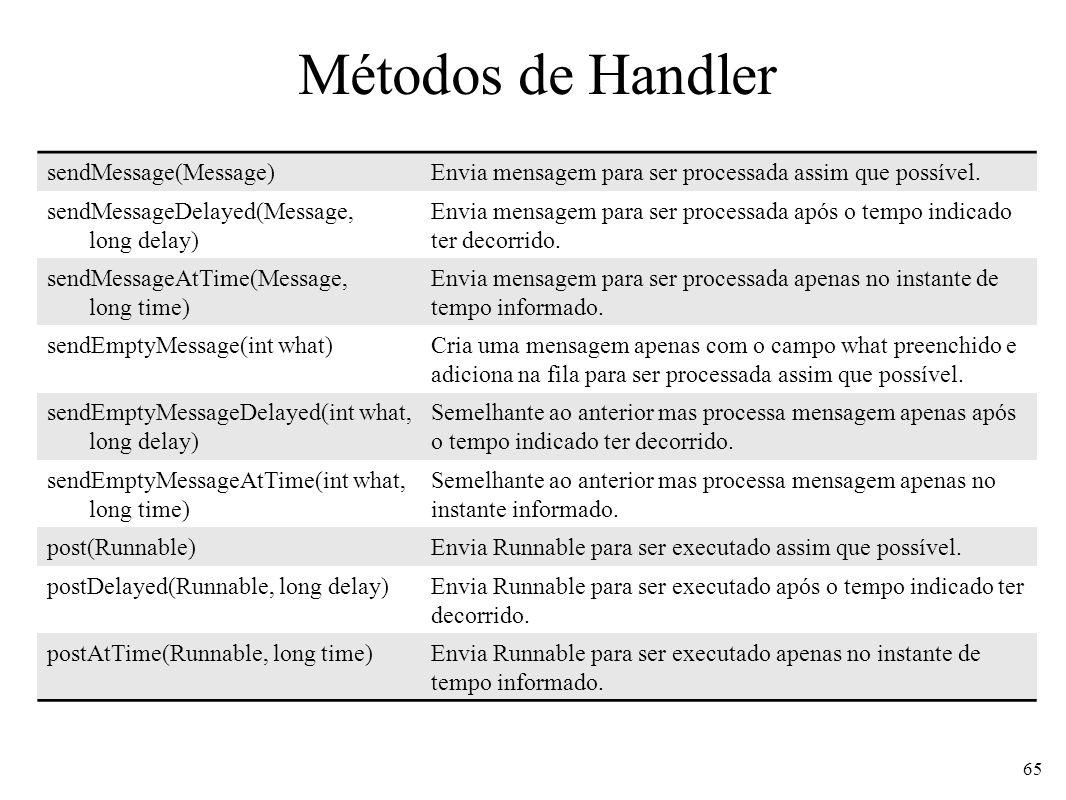 Métodos de Handler sendMessage(Message)