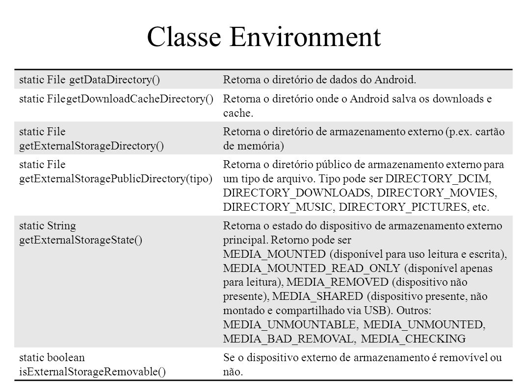 Classe Environment Acessar varíaveis ambientais do dispositivo