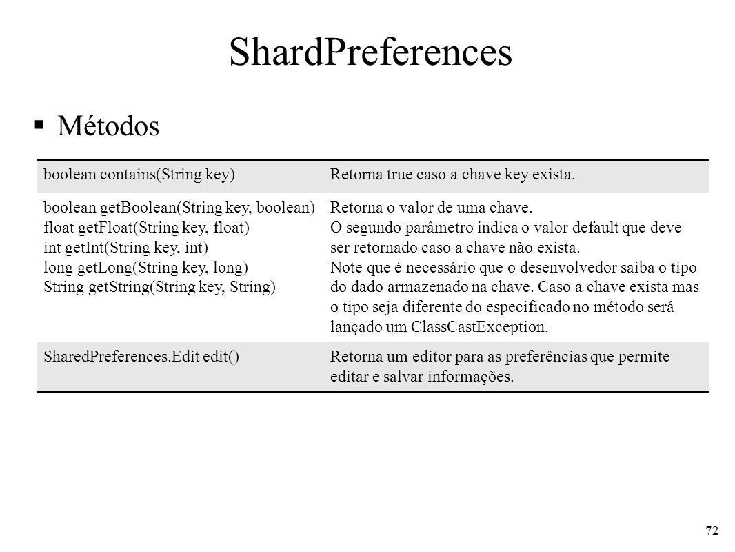 ShardPreferences Métodos boolean contains(String key)